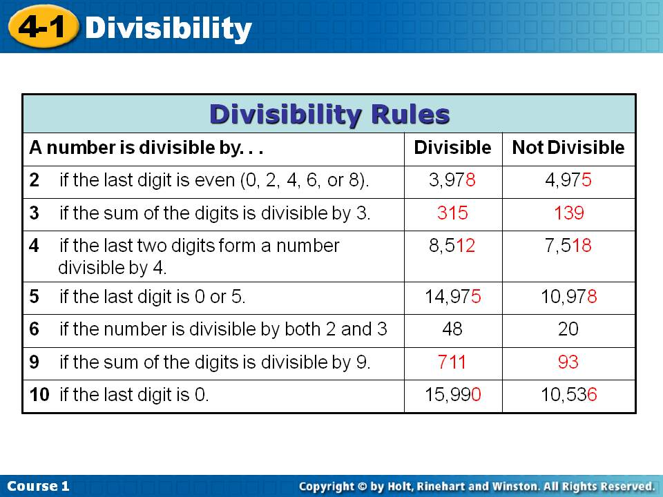Homework help divisibility – Divisibility Test Worksheet